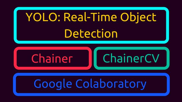 ColaboratoryでChainer使ってYoloを動かす