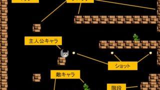 python(pygame)でゲームを作る