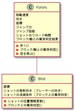 くるるクラス(OK)