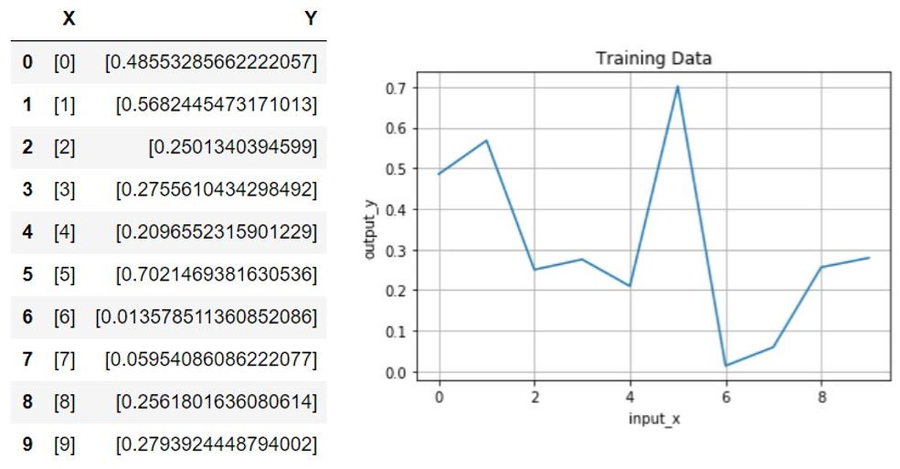 NNabla用の訓練データ