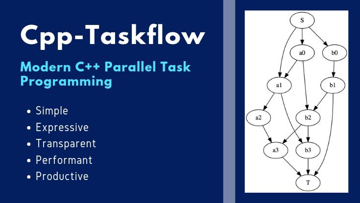 Cpp-Taskflow.jpg