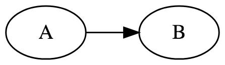 Cpp-Taskflow
