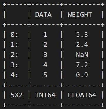 pandas-goでデータフレーム作成