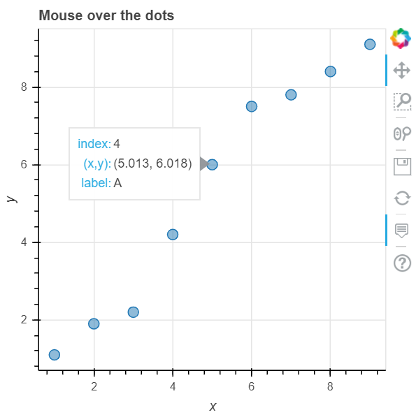 Bokehでデータ可視化