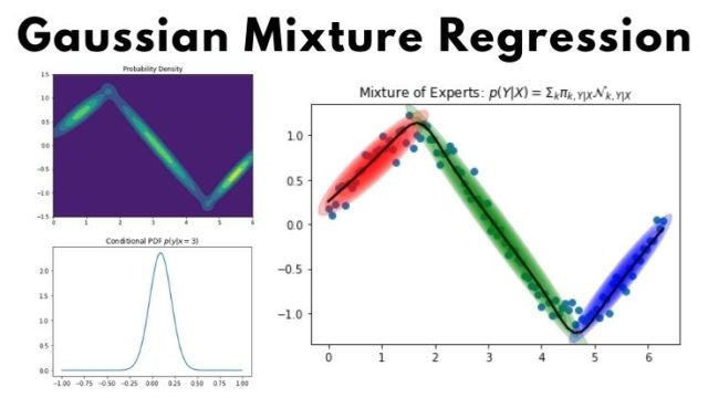 GMR(Gaussian Mixture Regression)