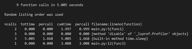 Pythonプログラムのパフォーマンス解析