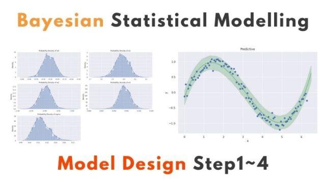 ベイズ統計モデルの設計手順