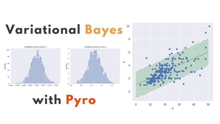 Pyroと変分推論でベイズ回帰モデルをつくる