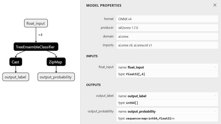 Netronで機械学習モデルを可視化