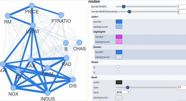 相関関係をインタラクティブなグラフで可視化