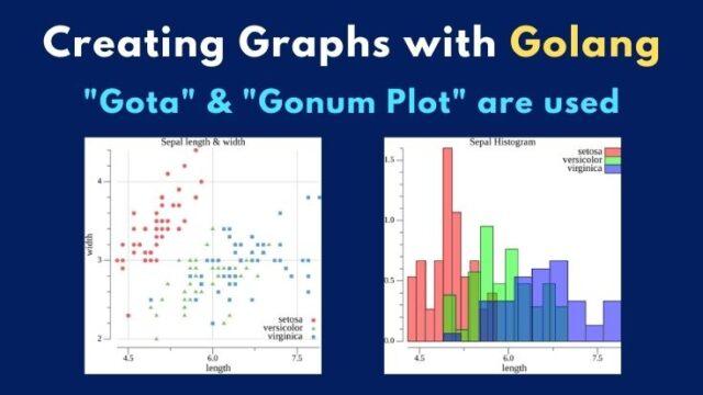 Golangでグラフ作成